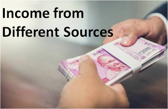 Treatment of Income from Different Sources