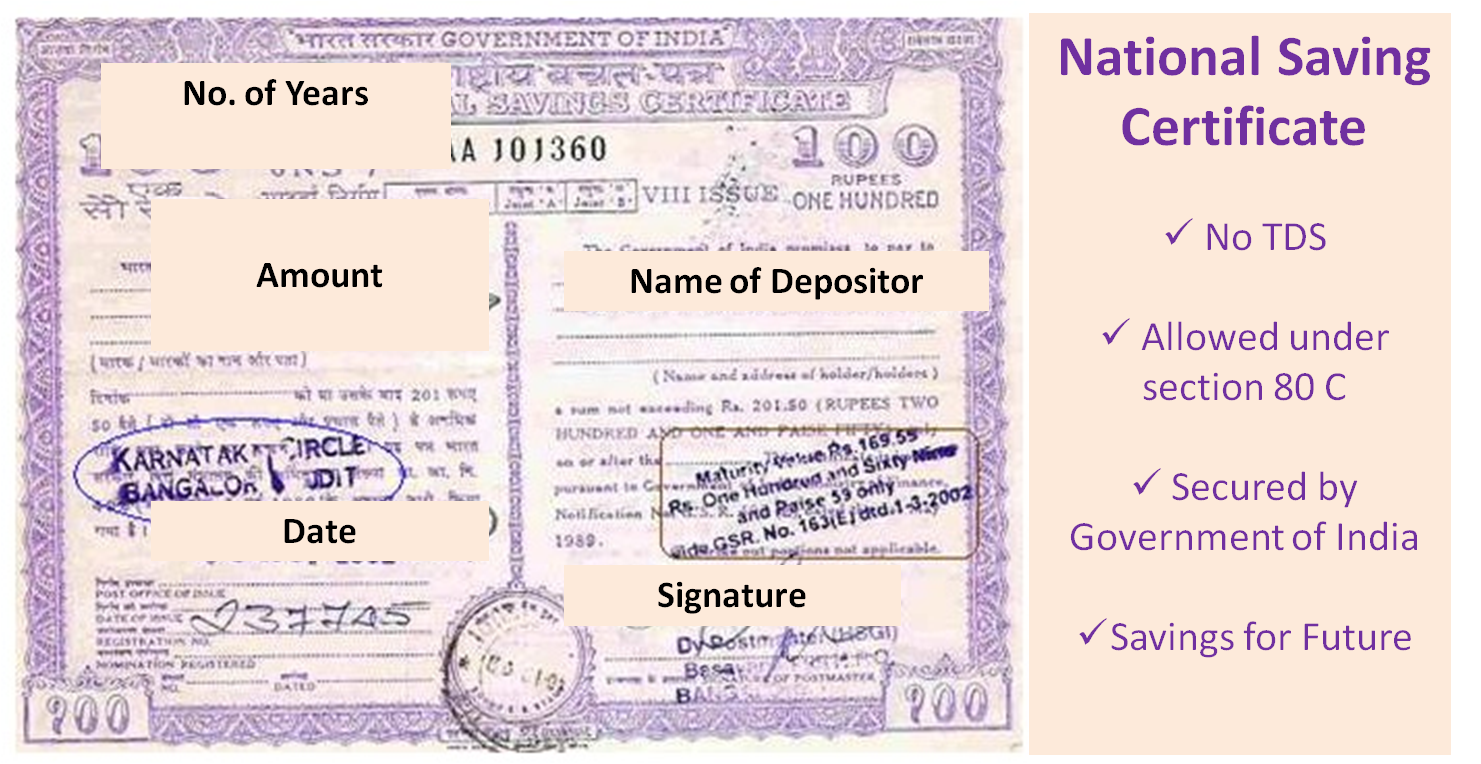 Why To Invest In National Saving Certificate