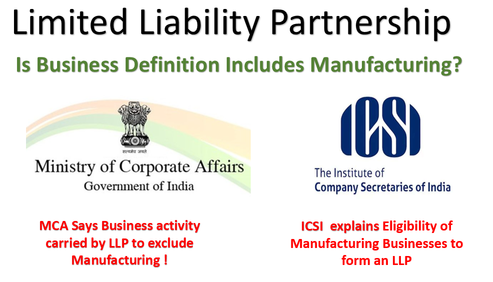 12,770 active Limited Liability Partnerships already into Manufacturing sector!  Can LLP undertake Manufacturing Activity?