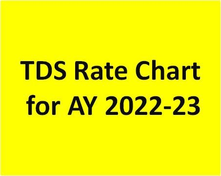 Rates for tax deduction at source for Assessment year 2022-23