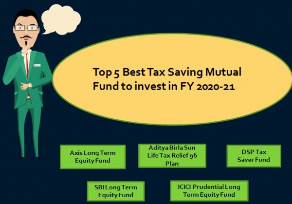 Top 5 Best Tax Saving Mutual Fund to invest in FY 2020-21