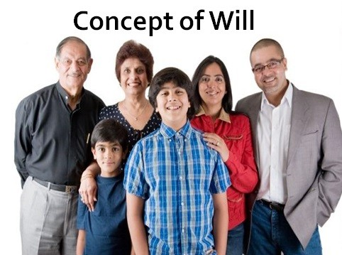 Common Terms associated with the Will writing process