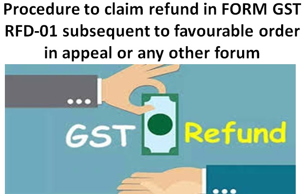 Procedure to claim refund in FORM GST RFD-01 subsequent to favourable order in appeal or any other forum
