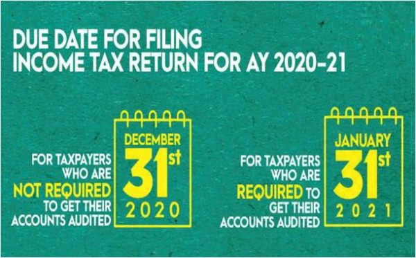 Type of Income tax returns forms and its applicability