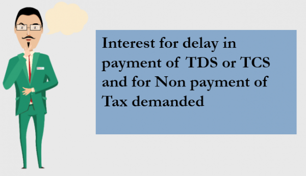 Interest for delay in payment of TDS or TCS and for Non payment of Tax demanded FY 2020-21